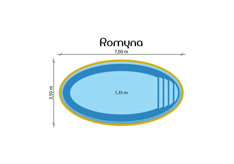 ROMYNA